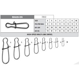 Agrafa Duo-Lock (10buc/plic), Varianta: Agrafa Duo-Lock (10buc/plic) Nr.00/20kg